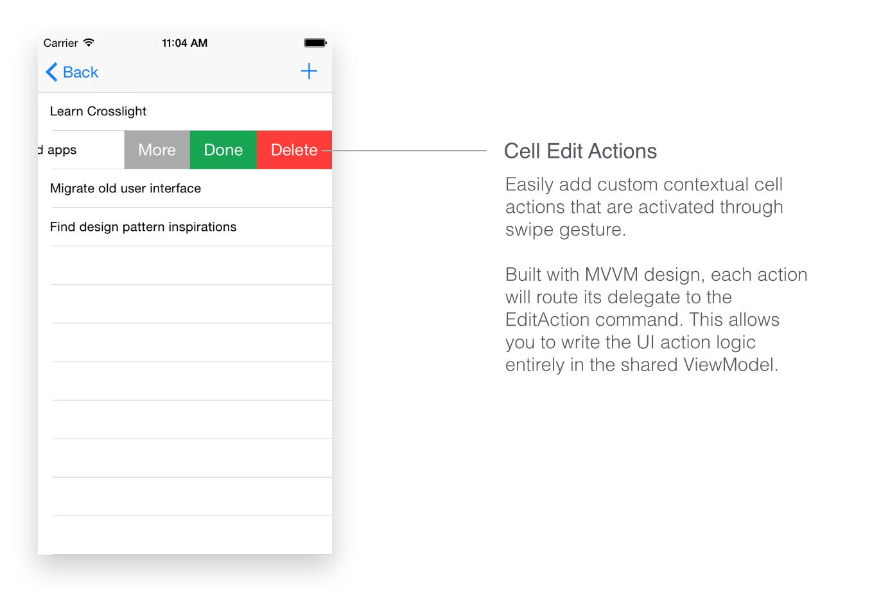 What's New in Crosslight for iOS - Intersoft Crosslight