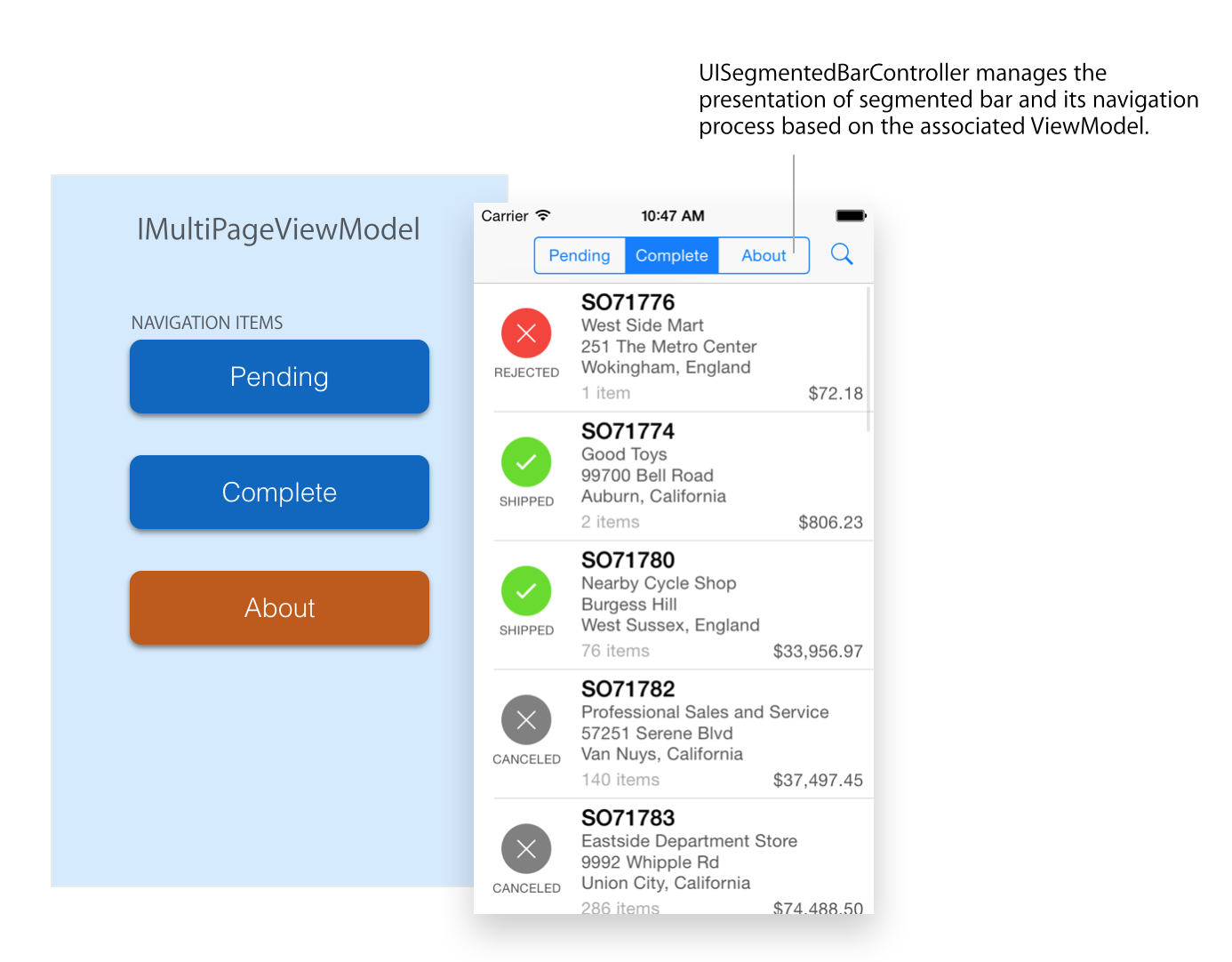What's New in Crosslight for iOS - Intersoft Crosslight - Intersoft