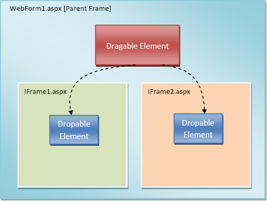 WebDragDropExtender Features - Intersoft WebUI - Intersoft Developer