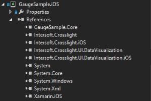Visualizing Data With Gauge - Intersoft Crosslight - Intersoft